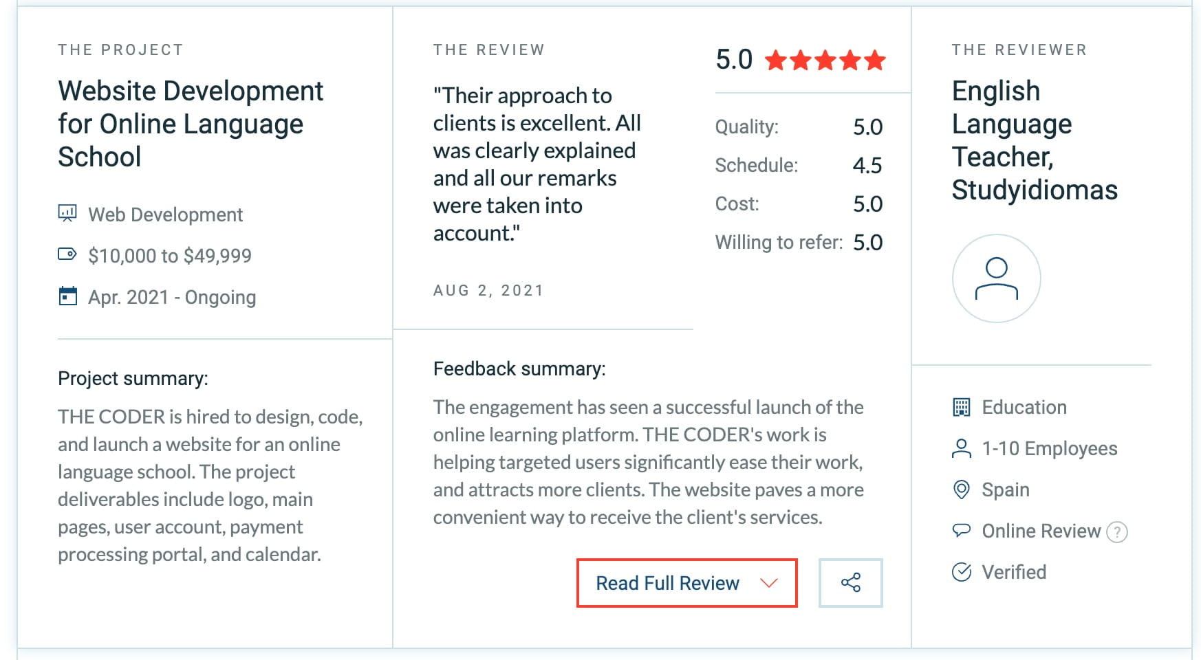 Review on Clutch about Thecoder team